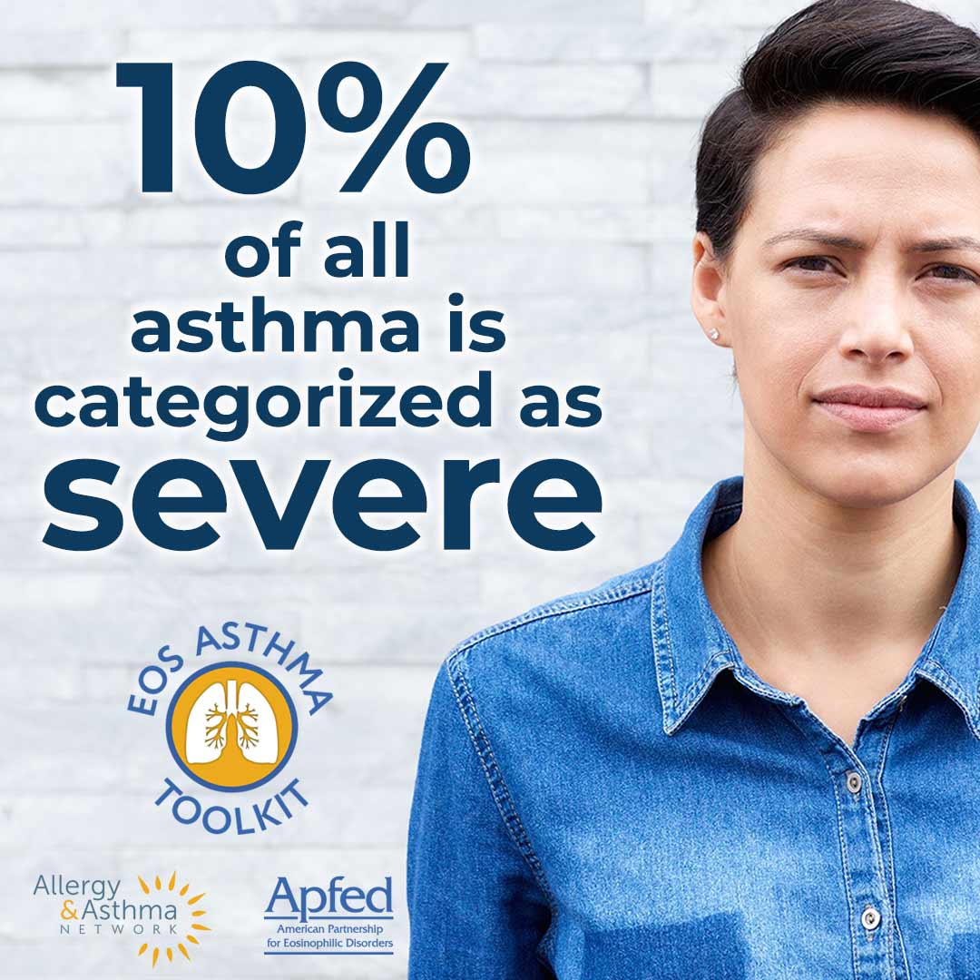 Infographic that states: 10% of all asthma is categorized at severe.